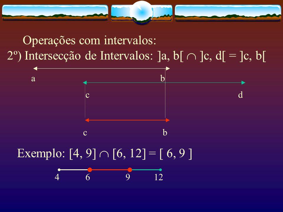 Operações com intervalos: 2º) Intersecção de Intervalos: ]a, b[  ]c, d[ = ]c, b[
